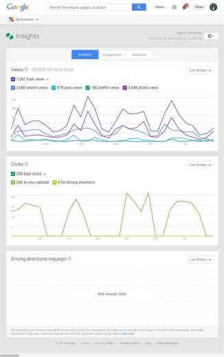 Google My Business Insights Tool Image - Search Influence