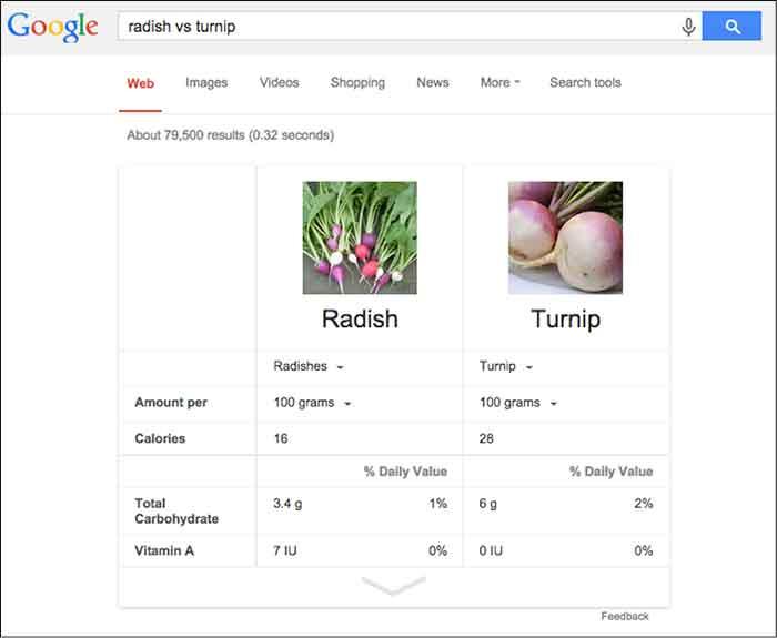 Comparison Google Answer Box Image - Search Influence