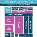 Search Influence Ad Size Infographic
