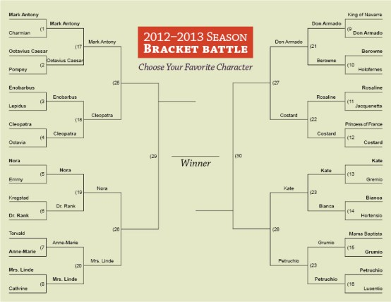 Bracket Battle Round 3