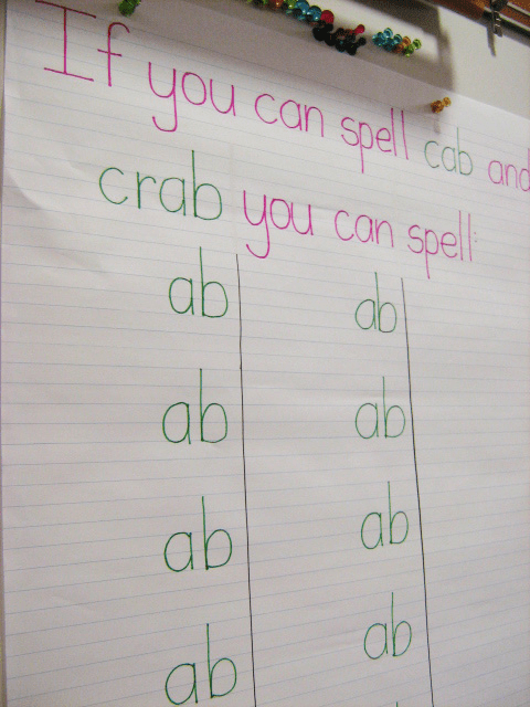 Differentiated Spelling Lists Using Chunk Spelling // Second Story Window