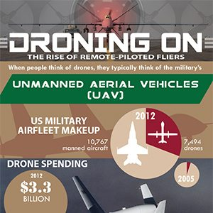 droning_on_300