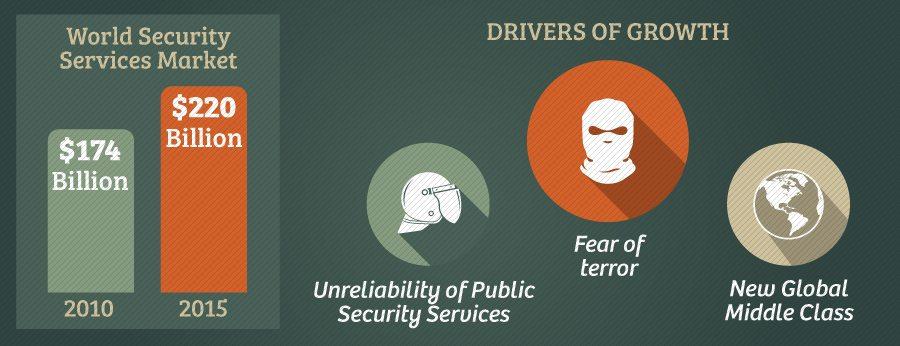 Private-Security-ContractsH3