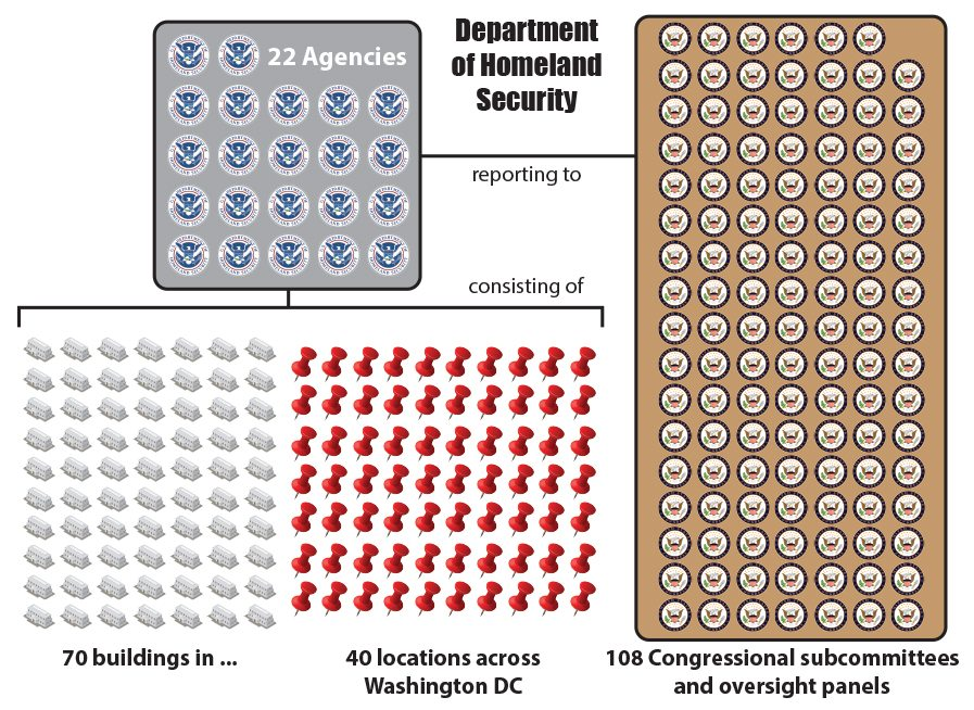 security_01