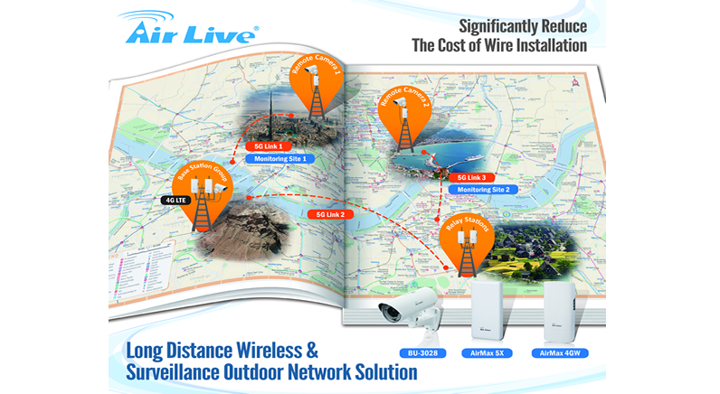 AirLive Networks completed Surveillance Solutions