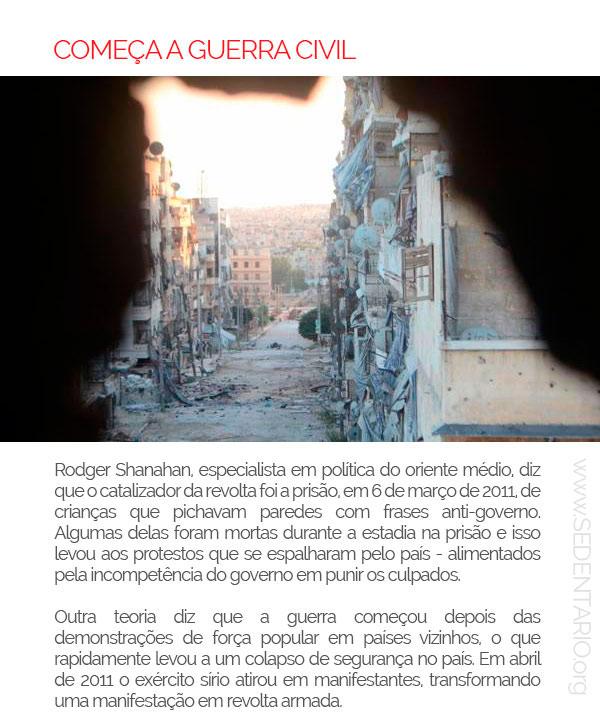 síria. religião guerra civil extremismo  Afinal, o que está acontecendo na Síria?