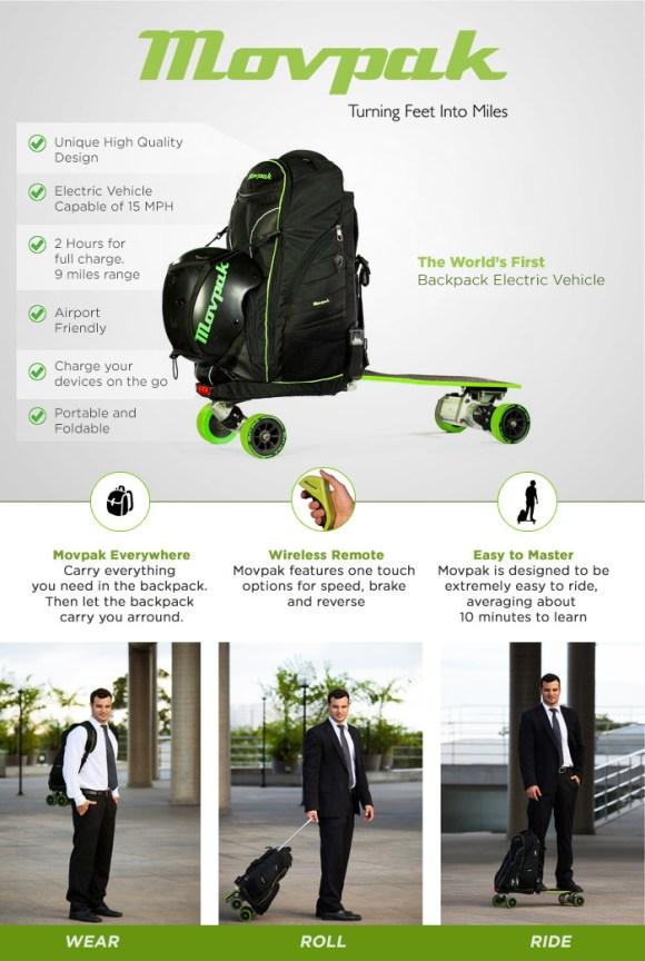 Movpak   Um skate elétrico em forma de mochila