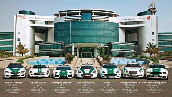 coches-de-policía-Dubai-cars-police-1