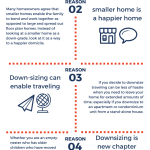 5 Reasons To Downsize Your House