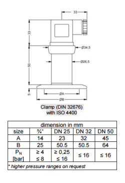 DMP331P triclamp options