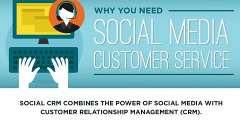 why brands need social media customer service