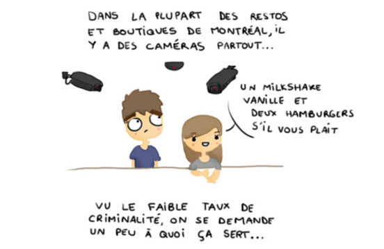 minicamera