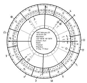 Cobain's Natal Chart