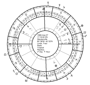Traci Lords' Natal Chart