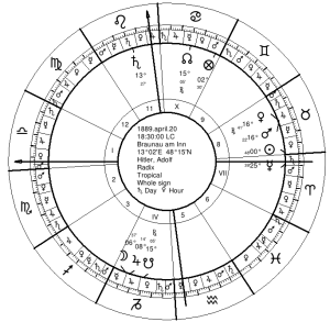 Adolf Hitler's Natal Chart