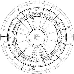 Liz Taylor's 2011 Solar Return (non-precessed) as transit along outer wheel of natal chart