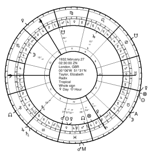 Liz Taylor's Natal Chart with Twelfth-Parts