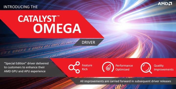 AMD Catalyst Omega - novos drivers de vídeo que melhoram significativamente o desempenho em games