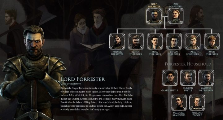 Game of Thrones: Casa Forrester