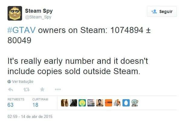 GTA-V-SteamSpy