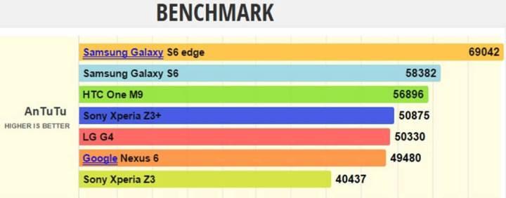 smt-Z3Plus-Benchmarks