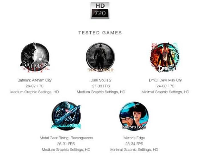 jogos-testados-no-PGS