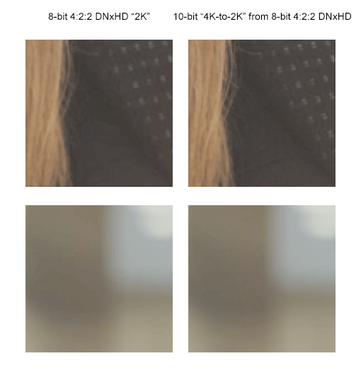 2K video vs 4K for 2K video