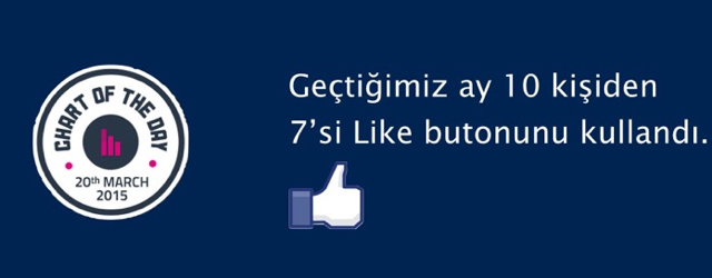 facebook istatistik