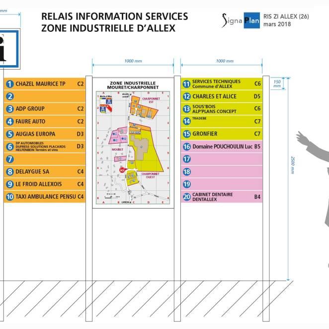 Etude graphique pour Relais Informations Service - ZI Allex (26)