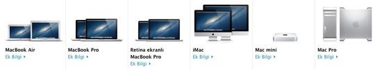 sihirli elma hangi apple mac almali 24 Hangi Maci almalıyım?