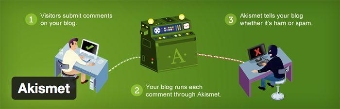 akismet-wordpress