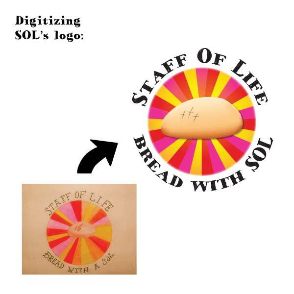 sioux falls graphic design digitizing logo concept for Staff of Life