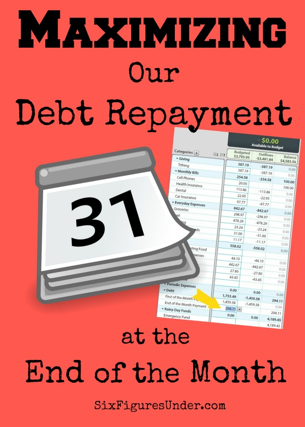 Maximizing Our Debt Repayment at the End of the Month