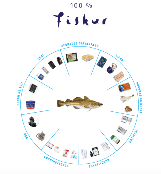fiskur-is
