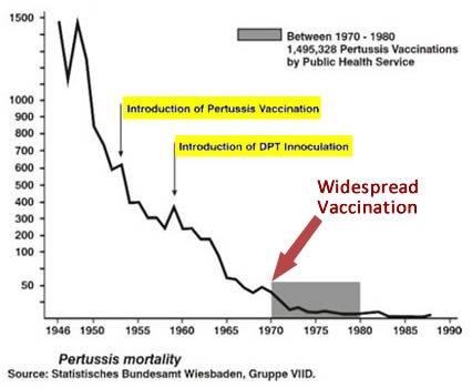 mortalitypertussis46-90