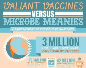 vaccines-vs-microbes