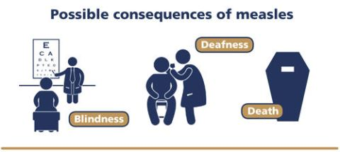 measles-consequences-graphic
