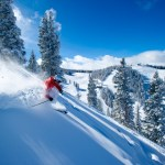 What's your Aspen/Snowmass personality?