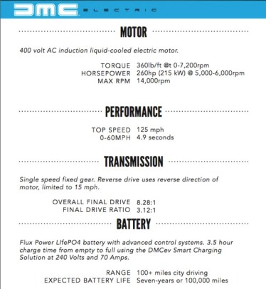 DeLorean DMC-12 Specs Large
