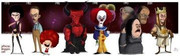 The Insane Evolution of Tim Curry