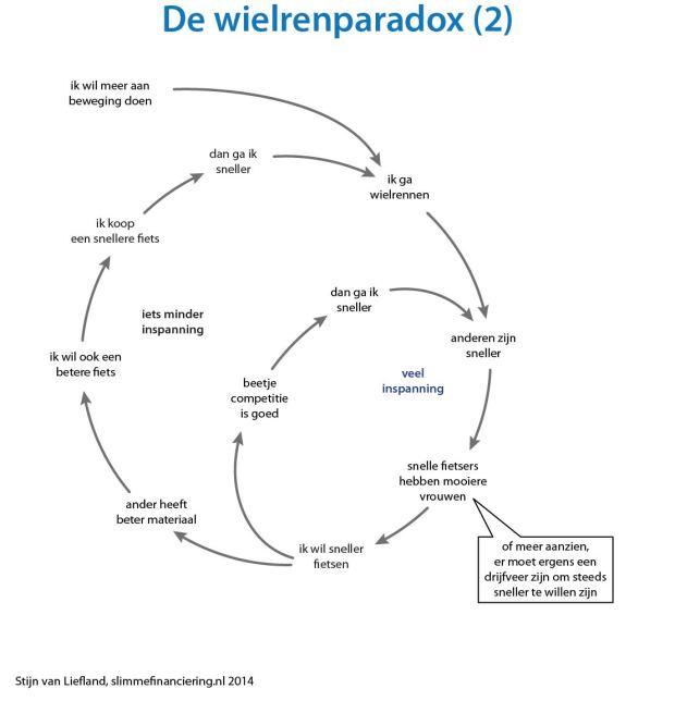wielrenparadox2-03