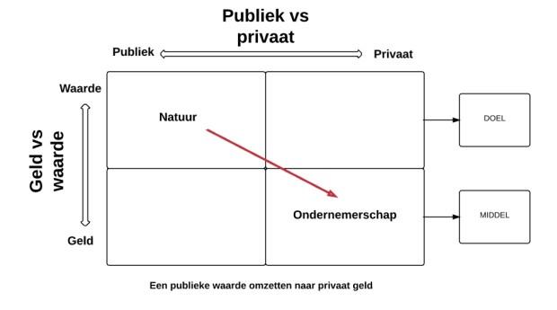 publiekvsprivaat02