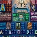 tomb raider paytable