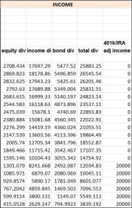 FIRE dividend estimation and income/backdoor Roth