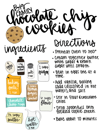 Free Chocolate Chip Cookie Recipe Printable