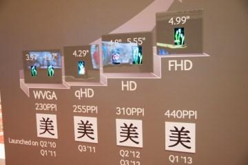 4-99-AMOLED-display-S4-1024x680