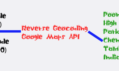 Reverse Geocode Google Maps API in PHP