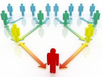 leadership & management articles