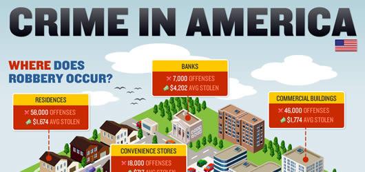 more-infographics