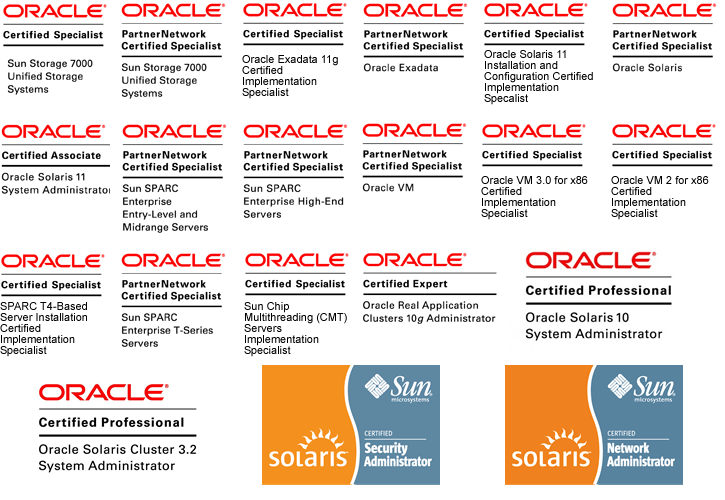 how to become oracle certified expert